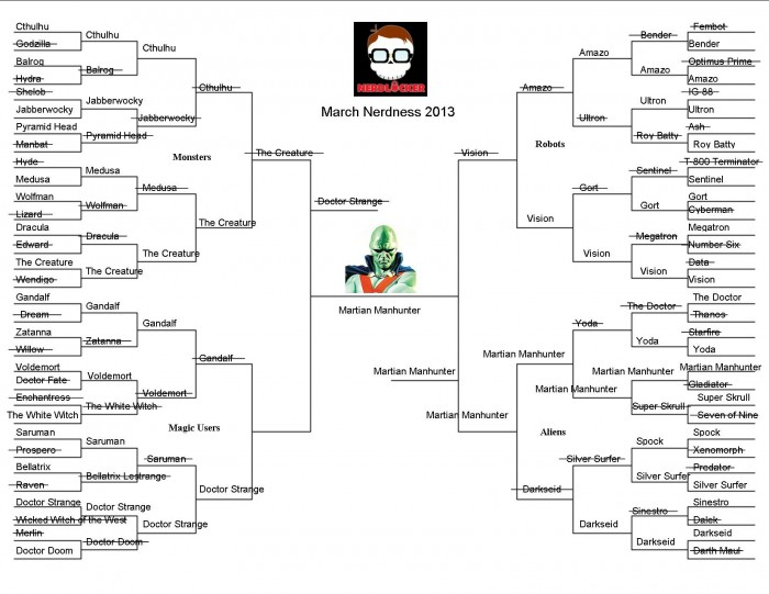 March Nerdness 2013 –  The Champion!