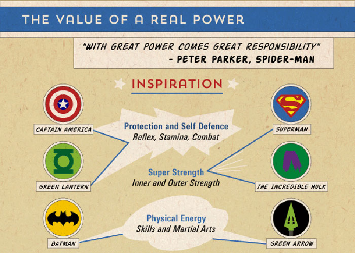 The Guide to Becoming a Superhero!